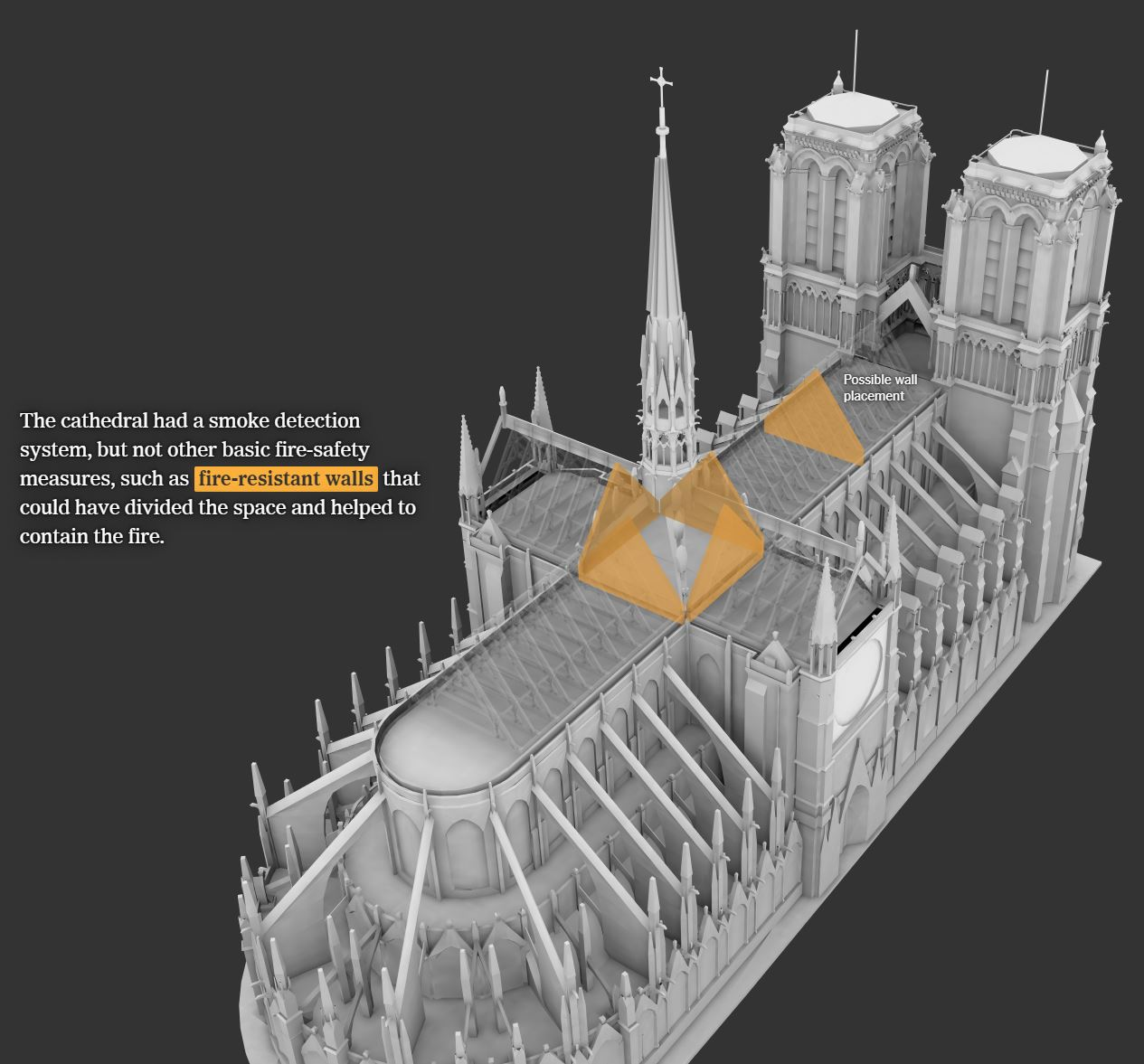 Structure of Notre Dame building showing fire resistant walls